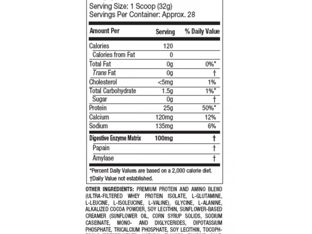 Thành phần dinh dưỡng trong ISO 100